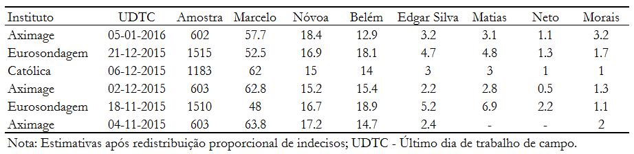Fig1-corrigido